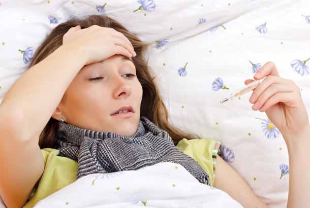 Симптомы острого фарингита.